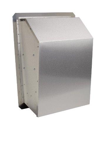 1500 CFM Exterior Blower