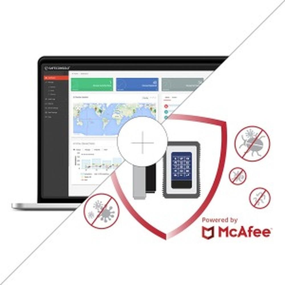 On-Prem Anti Malware 3 Year