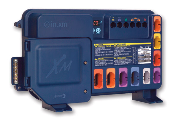 Control System, Export-50Hz, Gecko IN.XM, Pump1, Pump2, Blower, Less Cords