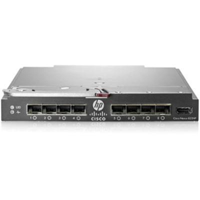 BLc Cisco B22Fabric Ext Module