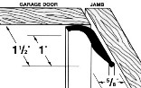 30 FEET WHITE GARAGE DOOR SEAL