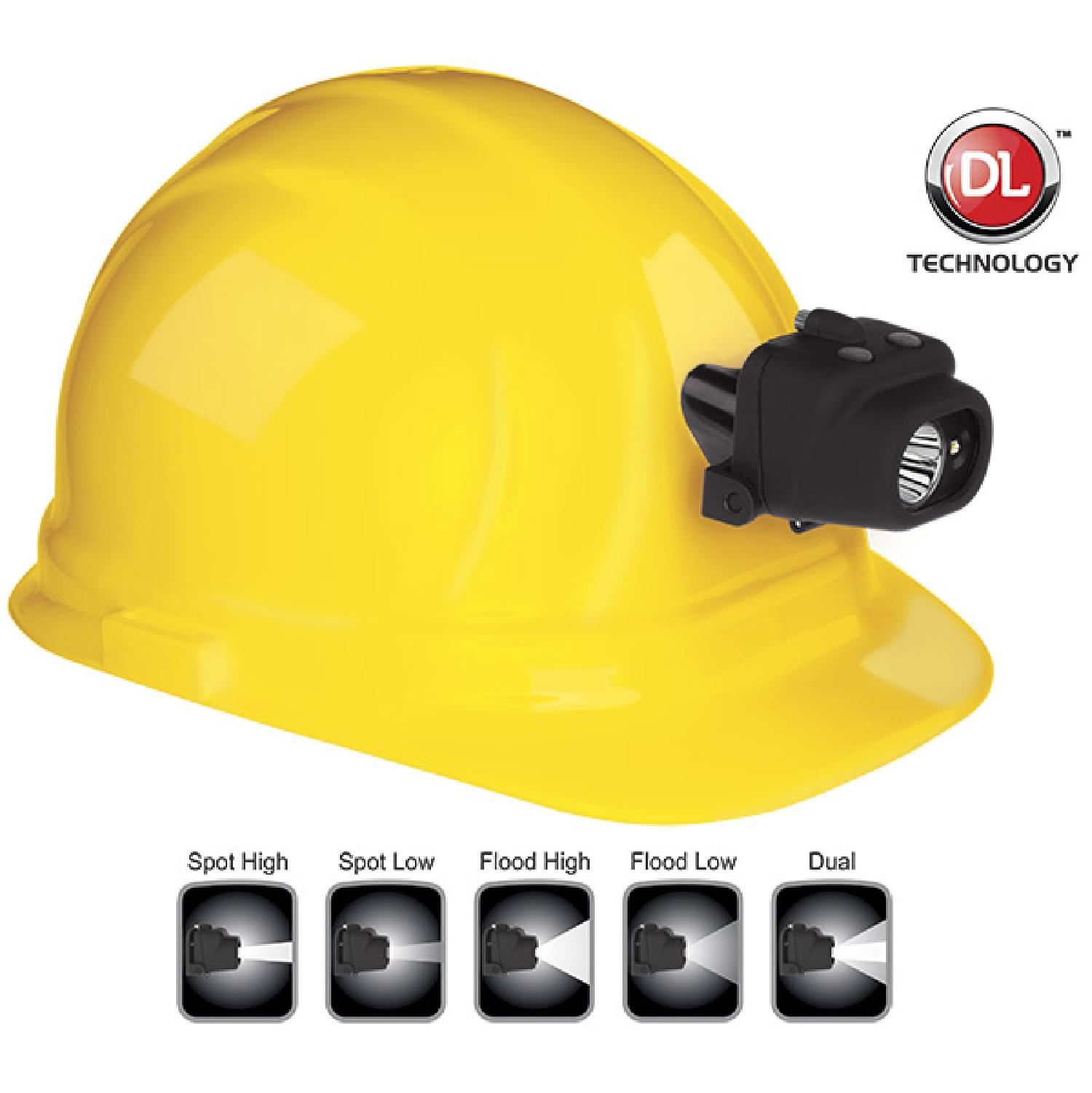 NightStick Multi Function ClipOn LED Headlamp White Spotlight White Floodlight Black