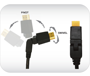 12 Foot Pivoting HDMI Cable