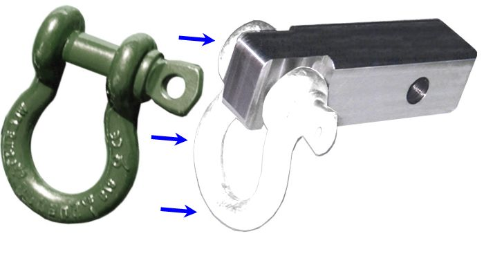 2 inch (Aluminum) Receiver Bracket w/ OD GREEN Powdercoated D-Shackle & Locking Hitch Pin (OFF-ROAD RECOVERY)