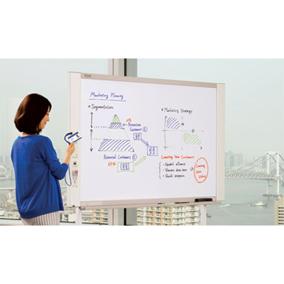 """Email-Capable Copyboard, 58.3"""" x 39.4"""", White"""