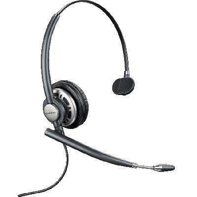 Encore Pro HW710