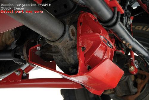 Front Differential Glide Plate