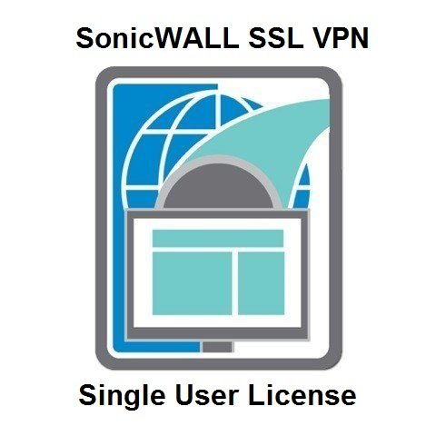SonicWALL UTM SSL VPN 1 User L