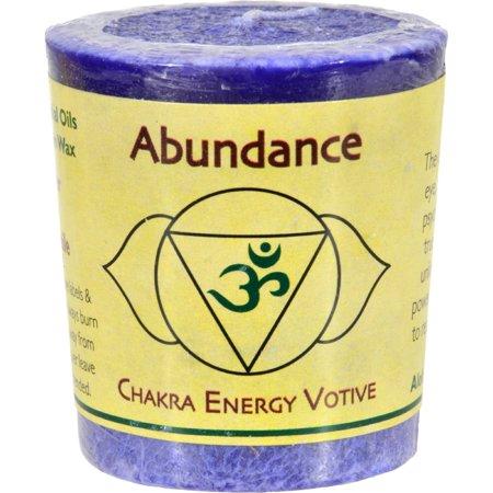 Aloha Bay Chakra Votive Candle Abundance (12 x 2Oz)