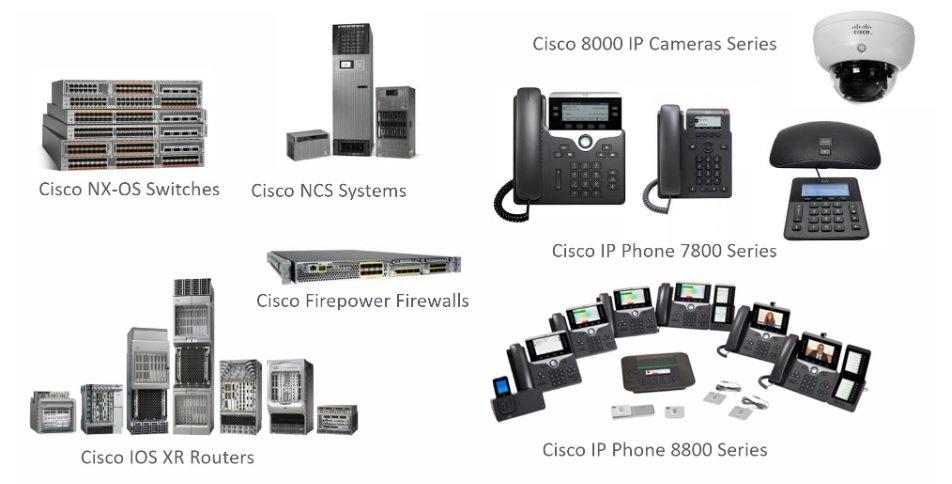 Power Adapter 7800 IP Phone