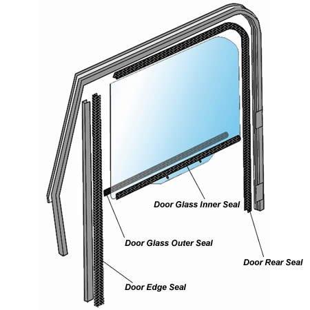 Door Glass Seal; 78-81 Jeep CJ7